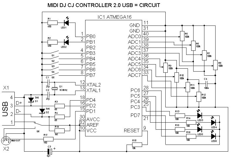 MIDI DJ CJ CONTROLLER 2.0 USB